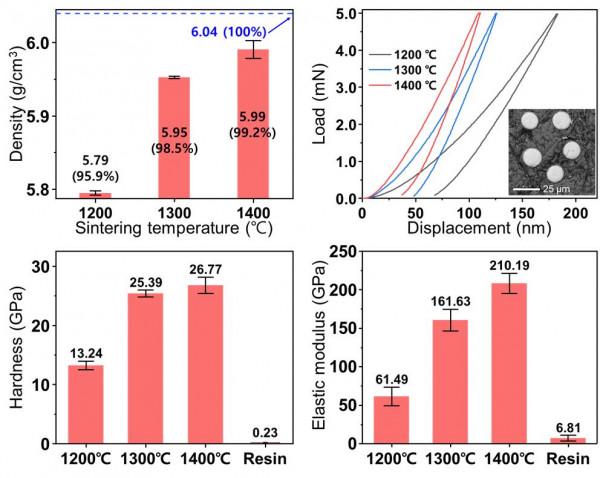 사진파일_소결 온도에 따른 기계적 물성 비교 결과